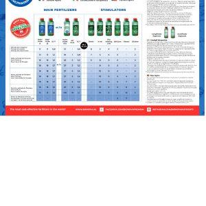 Hydro Schedule